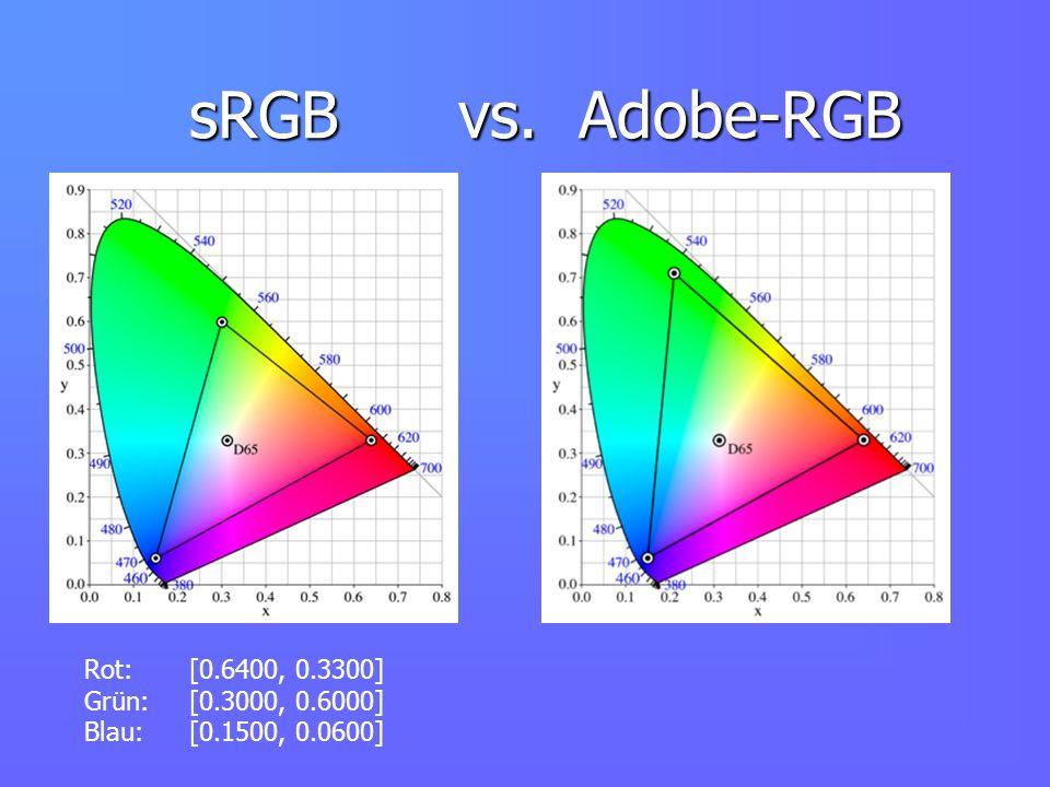 sRGB vs. Adobe-RGB Rot: [0.6400, 0.3300] Grün: [0.3000, 0.6000]